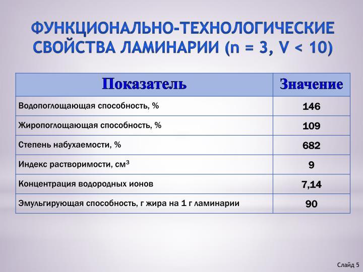 Функционально-технологические свойства ламинарии (