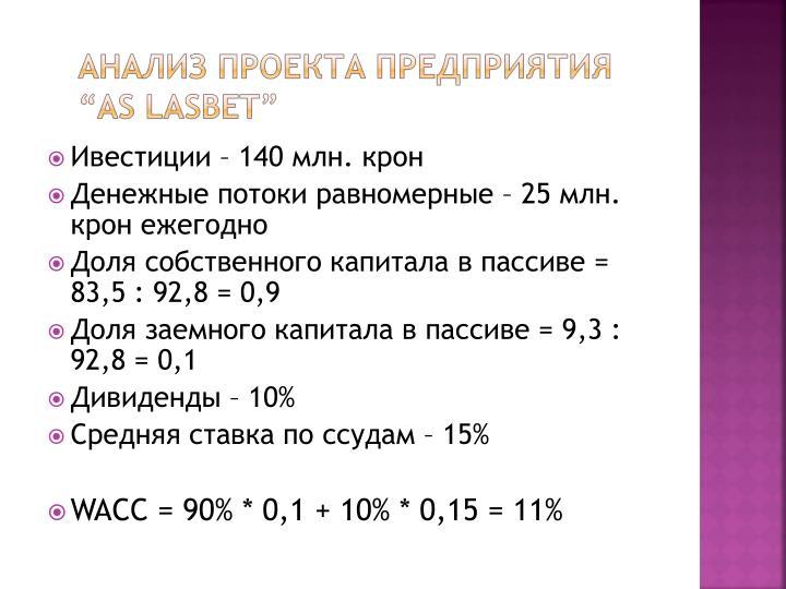 Ивестиции – 140 млн. крон