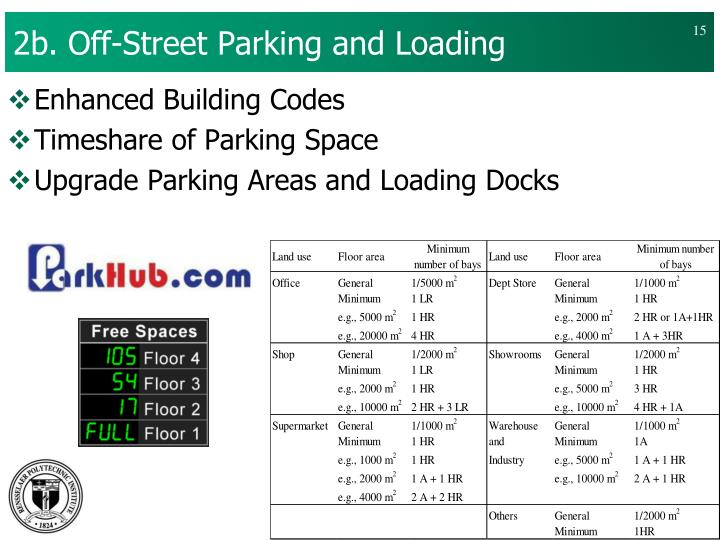 2b. Off-Street Parking and Loading