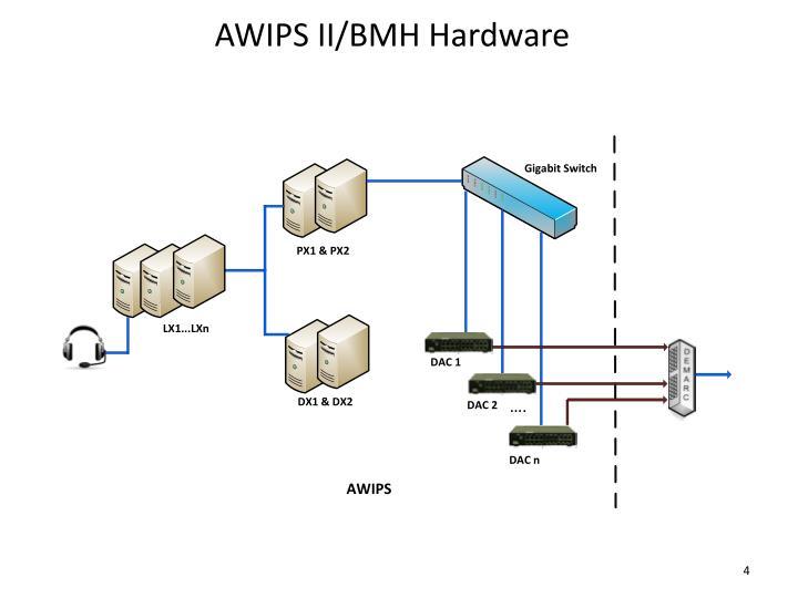 AWIPS II/BMH Hardware