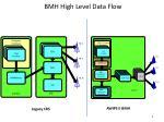 bmh high level data flow