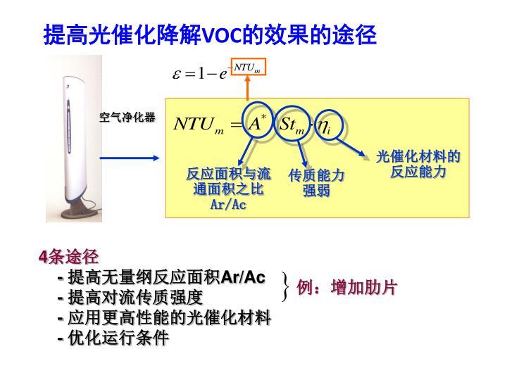 光催化材料的反应能力