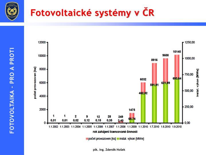 Fotovoltaické systémy v ČR