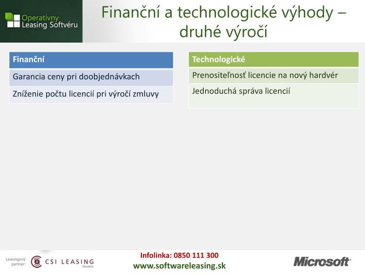 Finanční a technologické výhody – druhé výročí