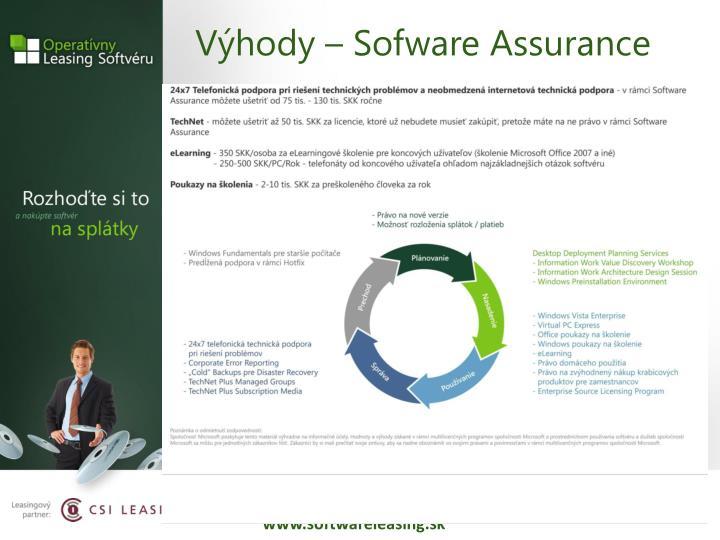 Výhody – Sofware Assurance