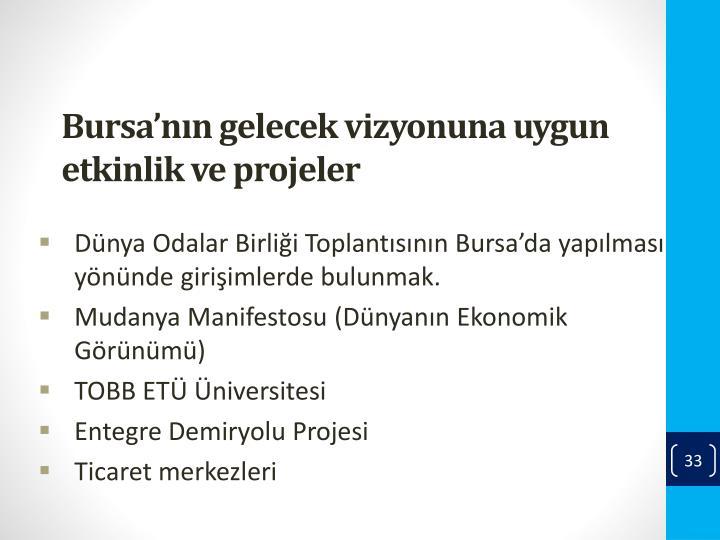 Bursa'nın gelecek vizyonuna uygun etkinlik ve projeler