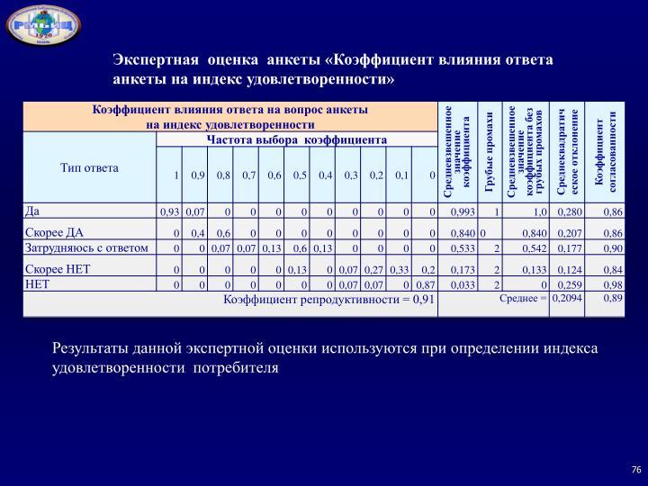 Экспертная  оценка  анкеты «К