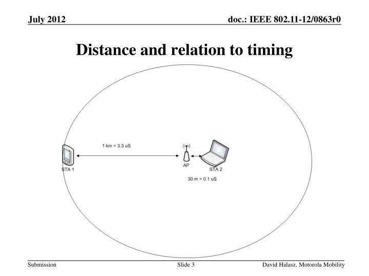 Distance and relation to timing