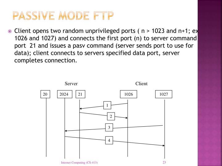 Passive Mode FTP