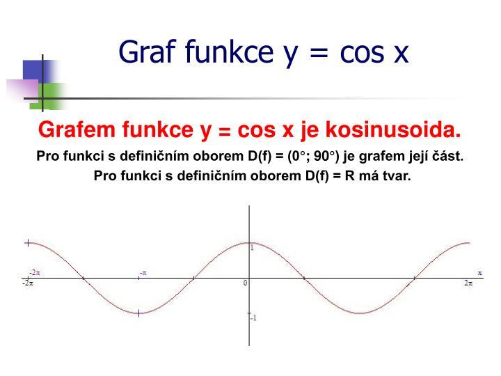Graf funkce y =
