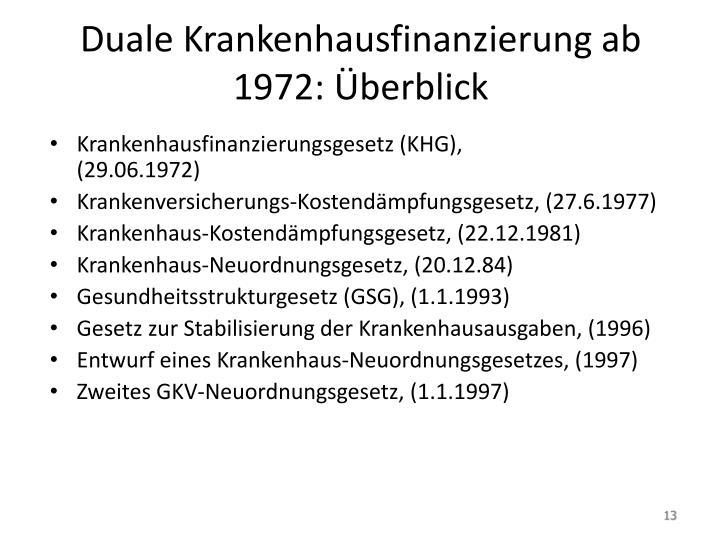 Duale Krankenhausfinanzierung ab 1972