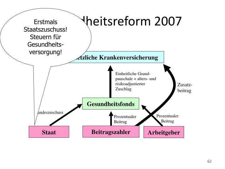 Gesundheitsreform 2007