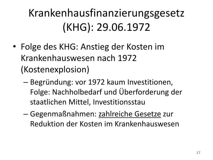 Krankenhausfinanzierungsgesetz (KHG): 29.06.1972