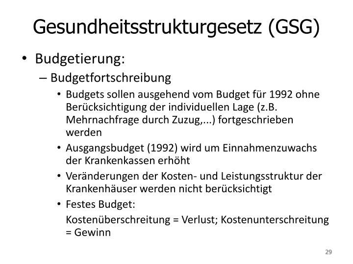 Gesundheitsstrukturgesetz (GSG)