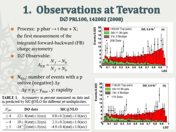 1 observations at tevatron d prl100 142002 2008