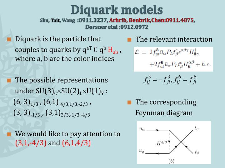 Diquark
