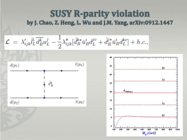 SUSY R-parity violation