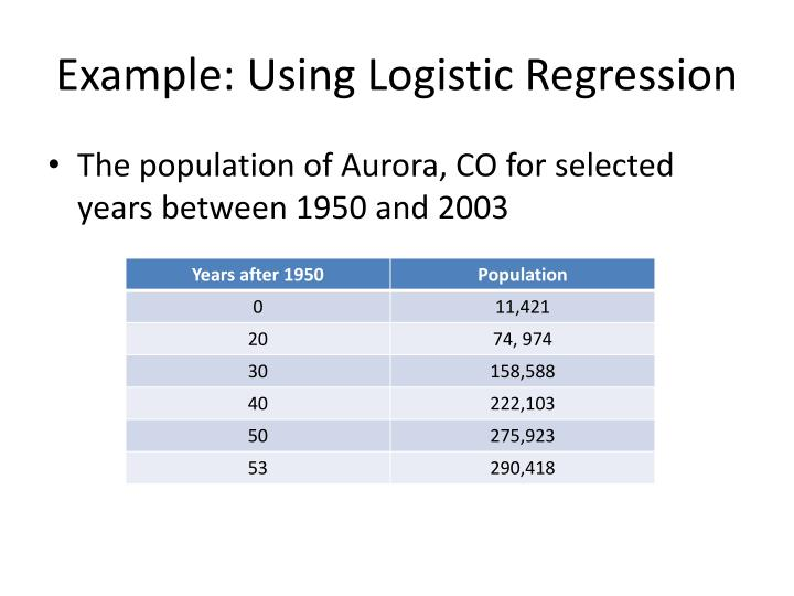 Example: Using Logistic Regression