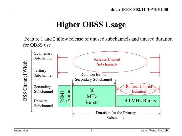 Higher OBSS Usage