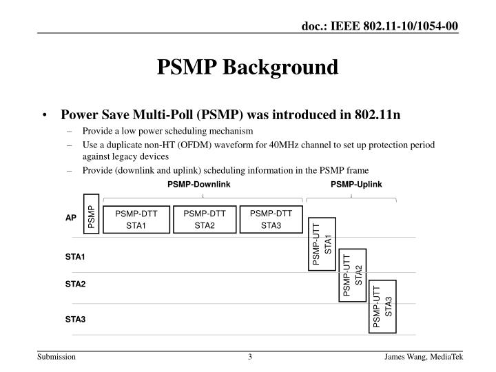 Power Save Multi-Poll (PSMP) was introduced in 802.11n