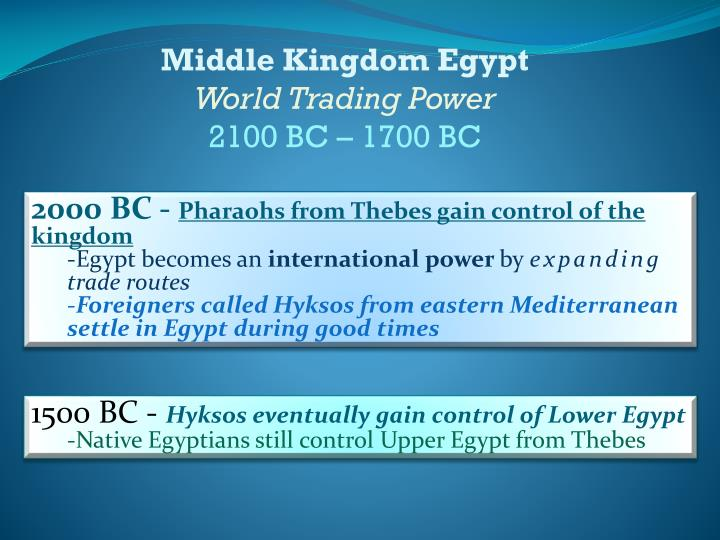 Middle Kingdom Egypt