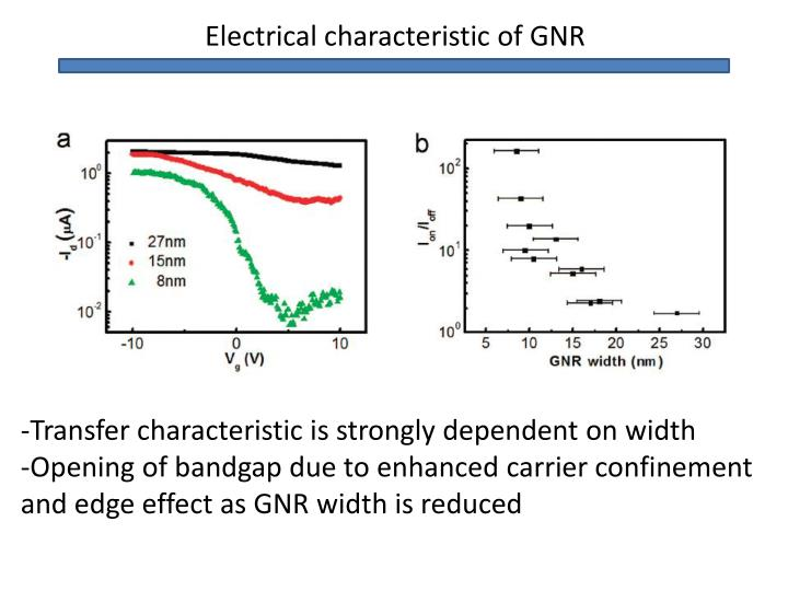 Electrical characteristic of GNR