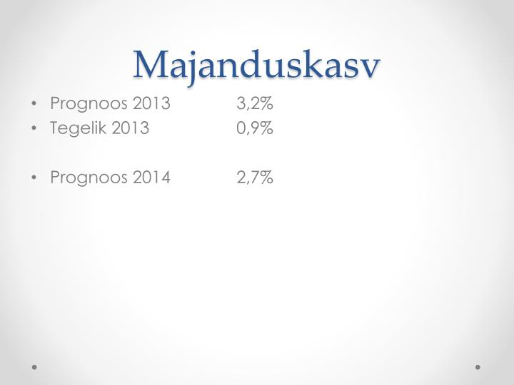 Majanduskasv