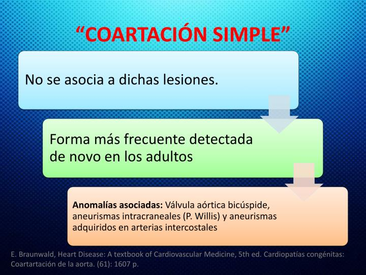 """COARTACIÓN SIMPLE"""