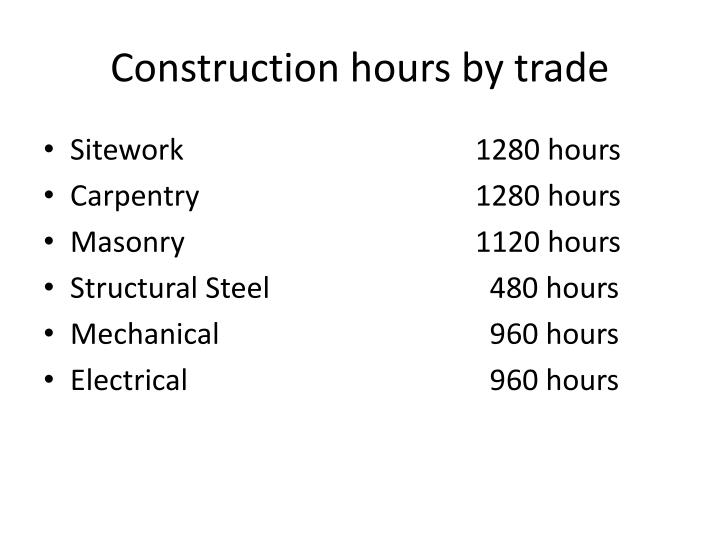 Construction hours by trade