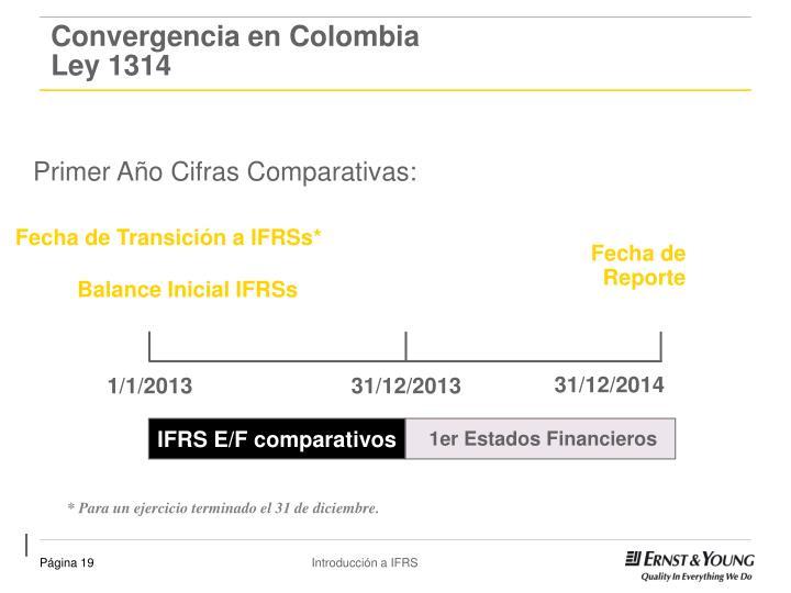 Fecha de Transición a IFRSs*