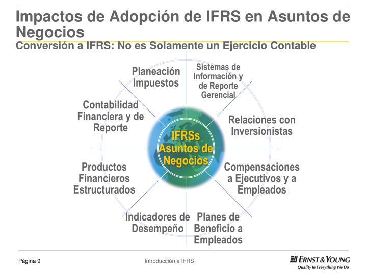 Sistemas de Información y de Reporte Gerencial