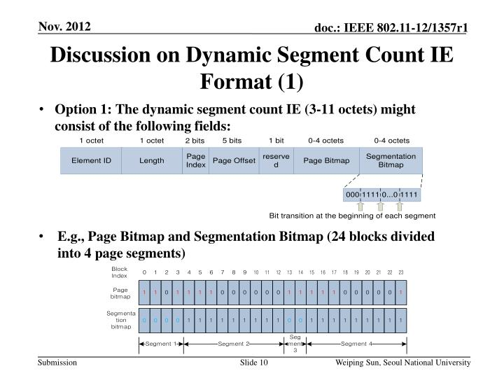 Discussion on Dynamic Segment Count IE Format (1)