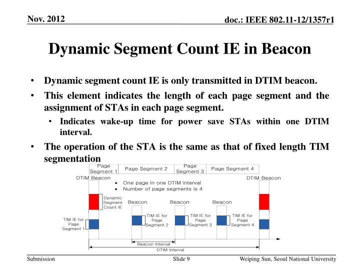 Dynamic Segment Count IE in Beacon