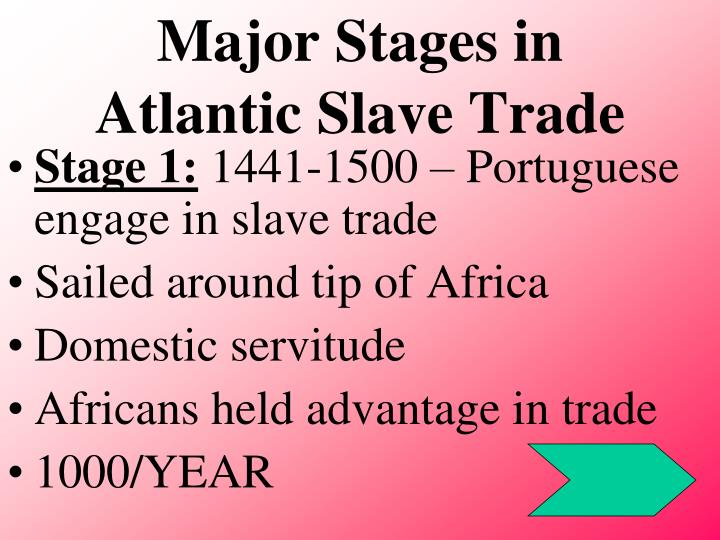 Major Stages in Atlantic Slave Trade