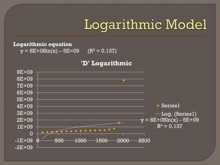 Logarithmic Model