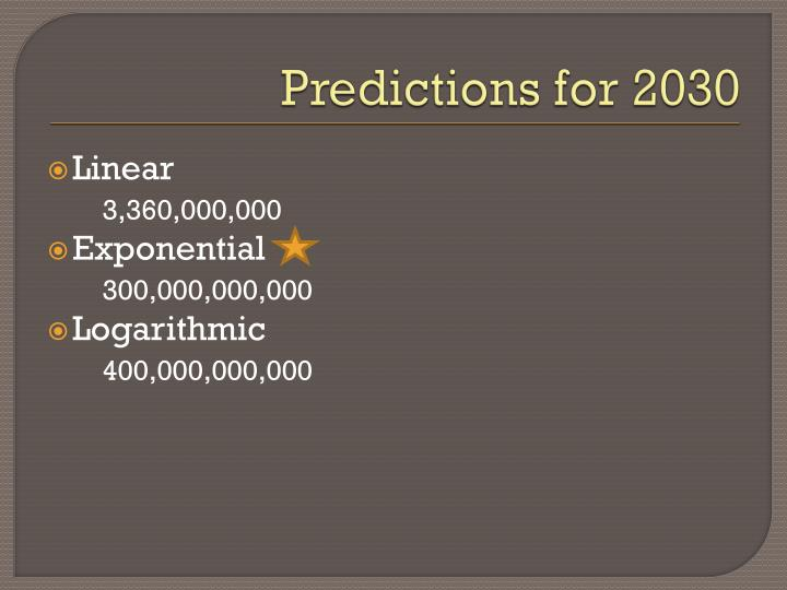 Predictions for 2030
