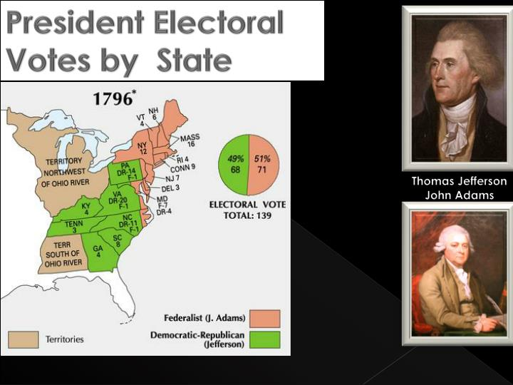 President Electoral  Votes by  State