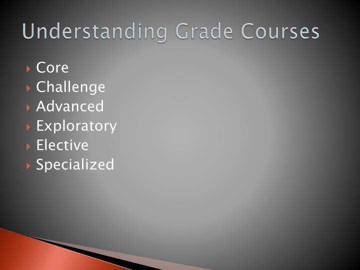 Understanding Grade Courses