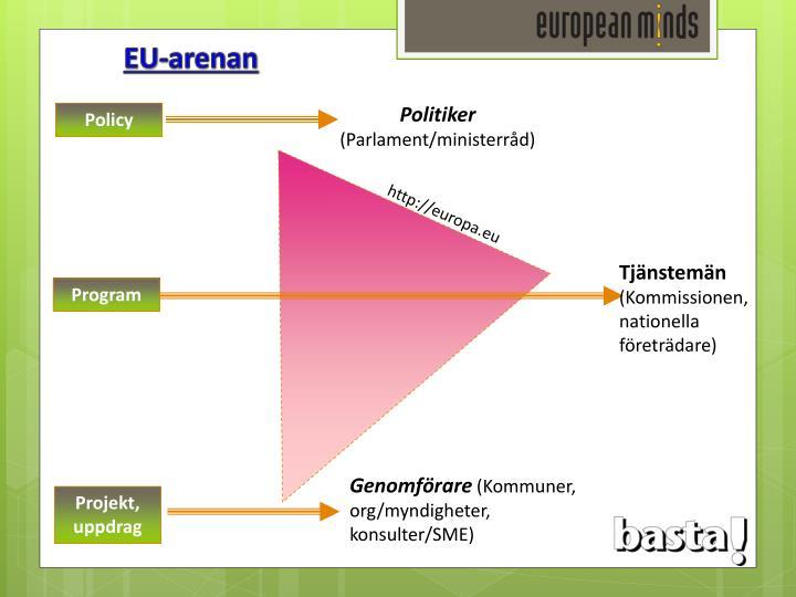EU-arenan