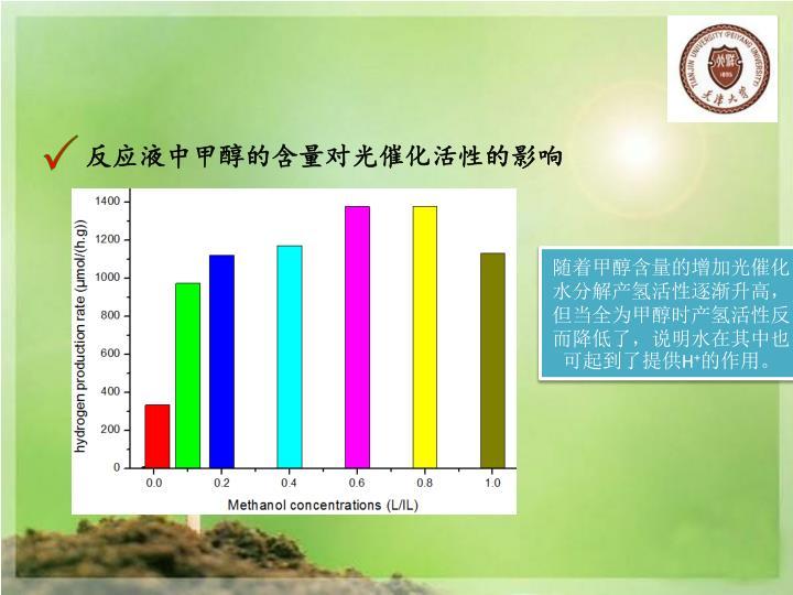 反应液中甲醇的含量对光催化活性的影响