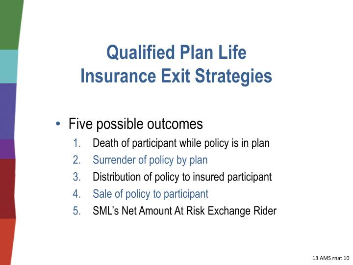 Qualified Plan Life