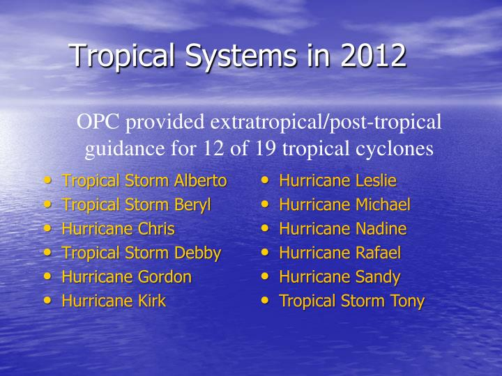 Tropical systems in 2012