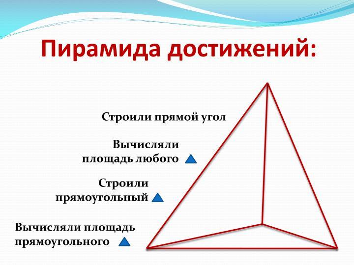 Пирамида достижений: