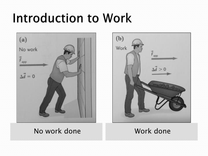 unit3 work Unit 3 : motion and forces chapter 13 work and energy there is a wealth of information on the internet, but sometimes the information you need can be hard to find.