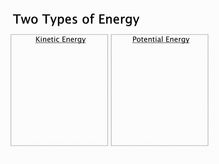 what are the two kinds of energy