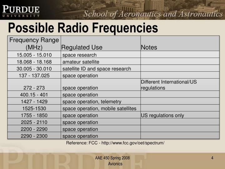 Possible Radio Frequencies