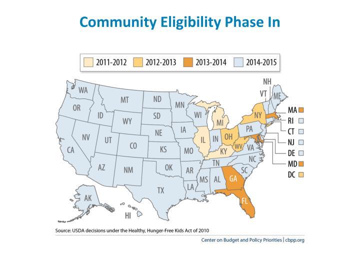 Community Eligibility Phase In