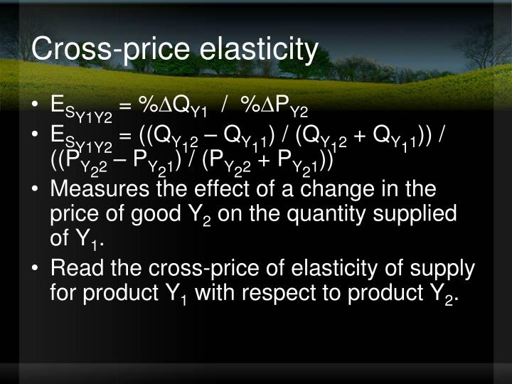 Cross-price elasticity