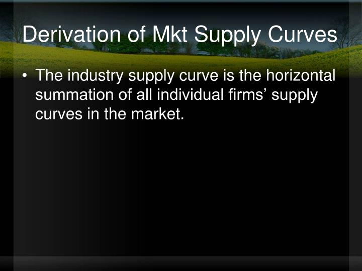 Derivation of Mkt Supply Curves