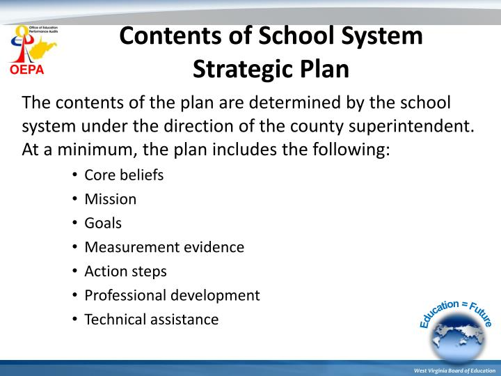 Contents of School System Strategic Plan